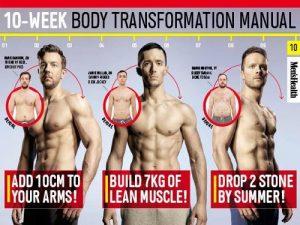 Mens Health 12 week body transformation